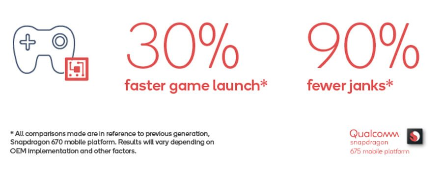 Qualcomm-Snapdragon-675-gaming-performance