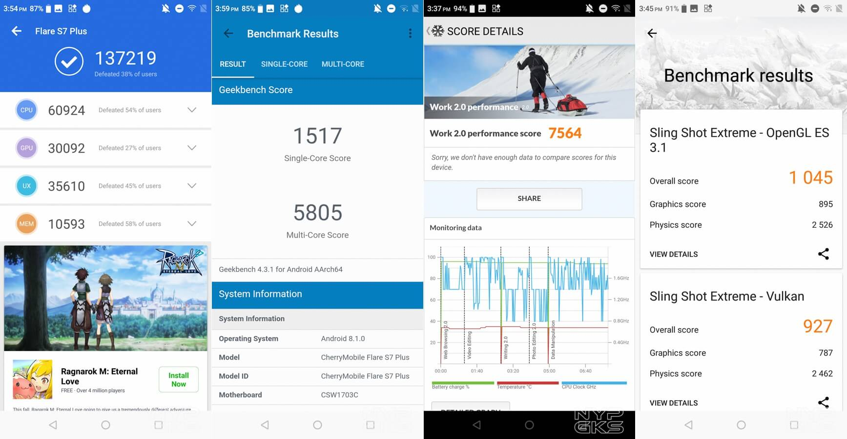 Cherry-Mobile-Flare-S7-benchmarks