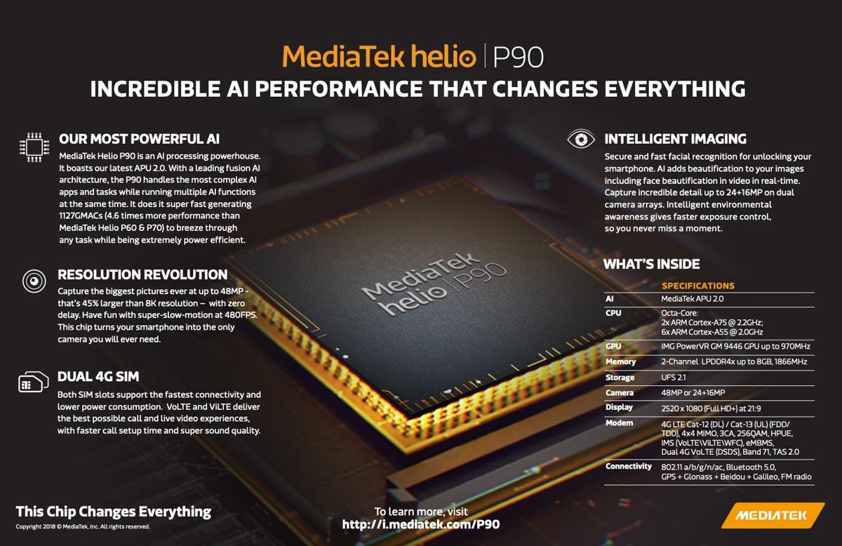 MediaTek-Helio-P90-devices-1