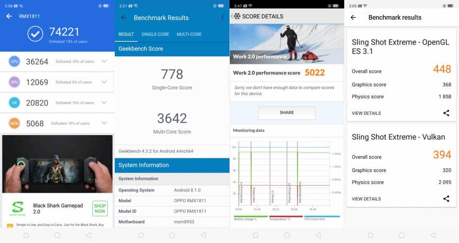 Realme-C1-benchmark-scores