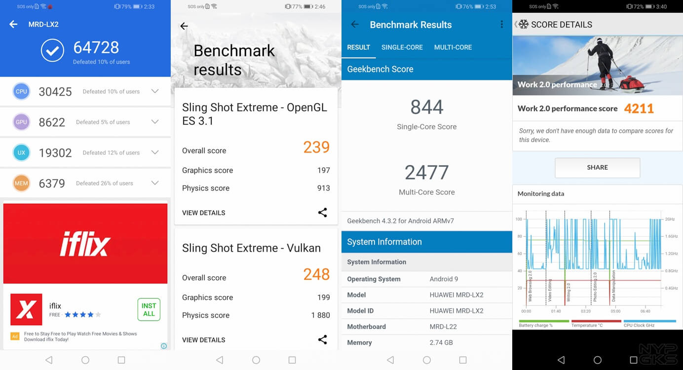Huawei-Y6-Pro-2019-benchmark