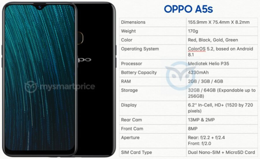 OPPO-A5s-specs-leaked-5225