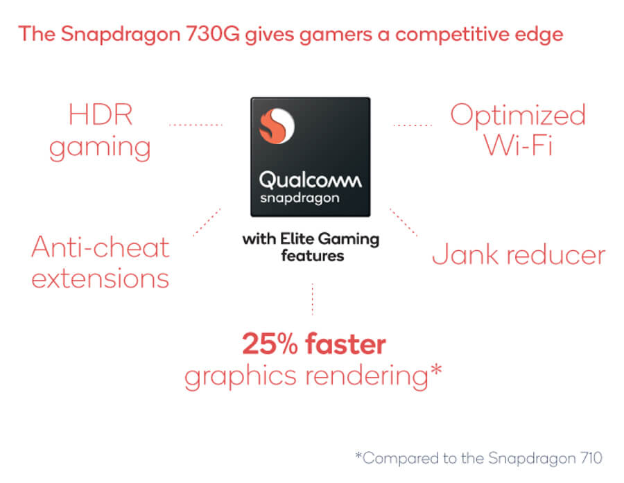 Qualcomm-Snapdragon-730G