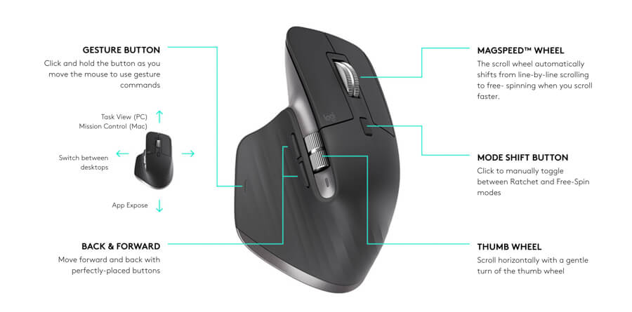 Logitech MX Master 3 and MX Keys officially revealed