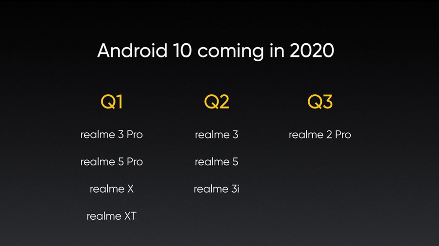 Realme-Android-10-update-schedule-5817