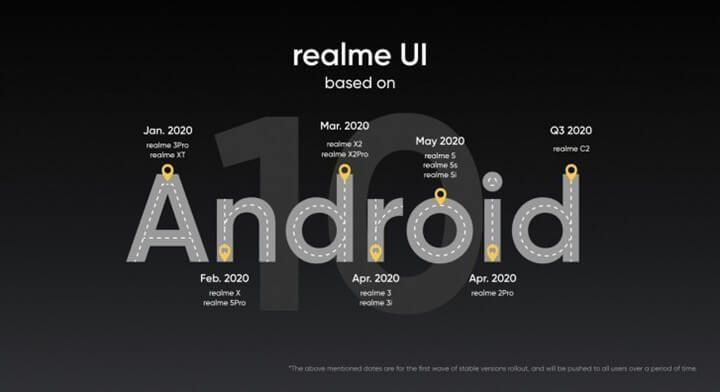 Realme-UI-Android-10-update