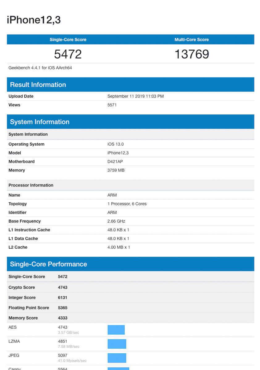 iPhone-11-Pro-GeekBench-5198