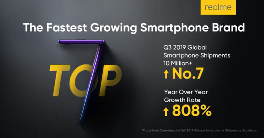 Realme-808-growth-7th-spot-5817