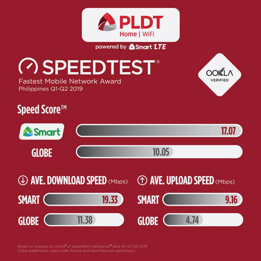 PLDT-Home-WiFi-5918