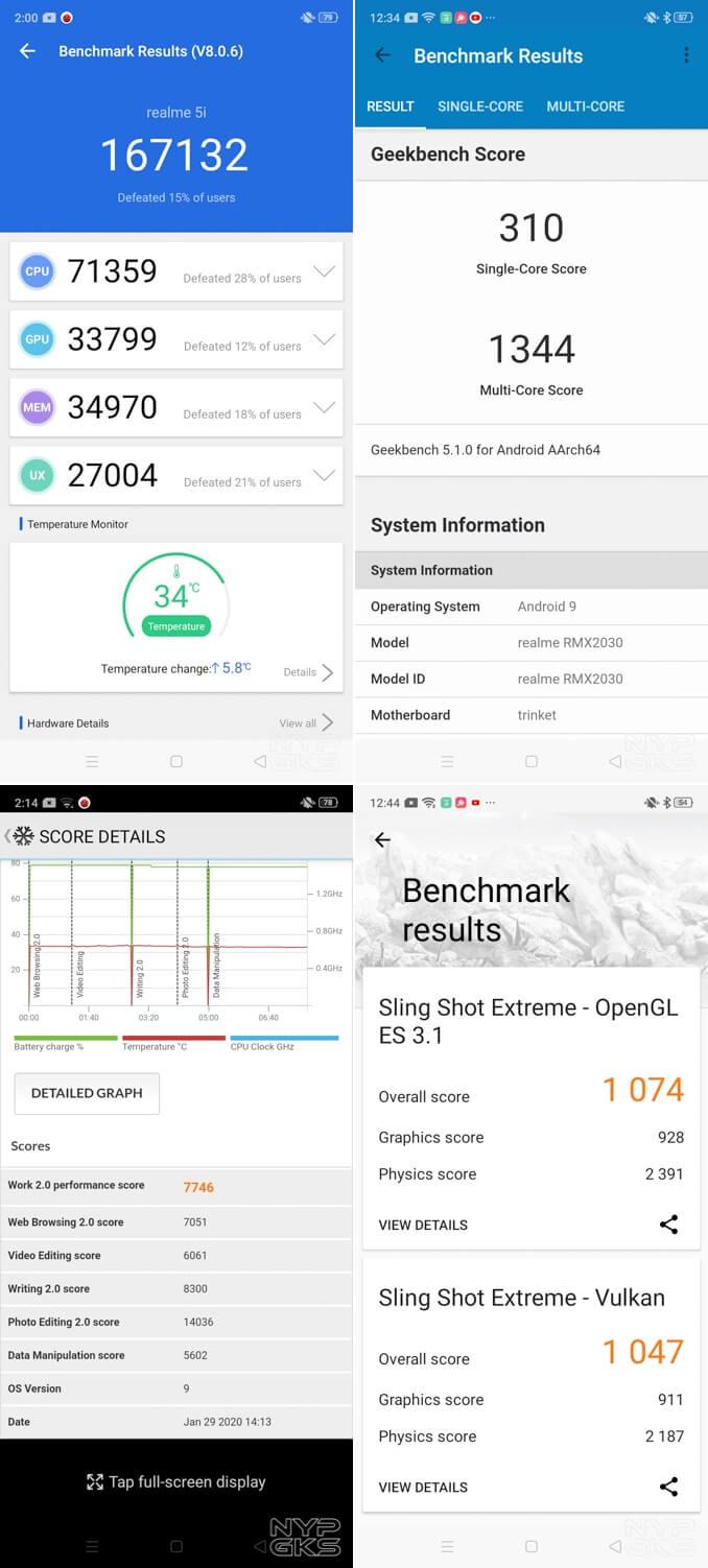 Realme-5i-benchmarks-noypigeeks