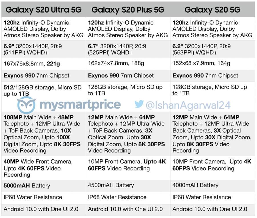 Samsung-Galaxy-S20-Plus-Ultra-leaks-NoypiGeeks-5948