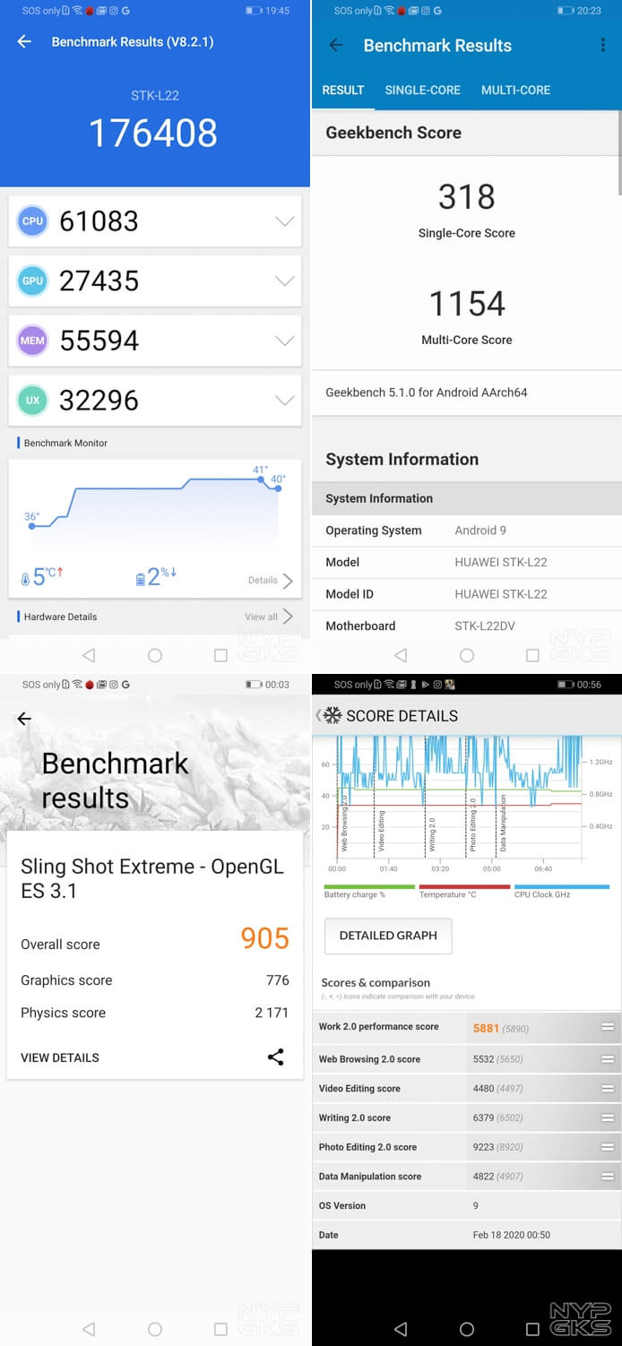 Huawei-Y9s-benchmarks