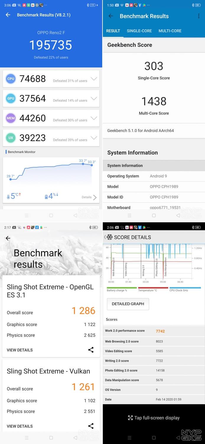 OPPO-Reno-2F-benchmarks-NoypiGeeks