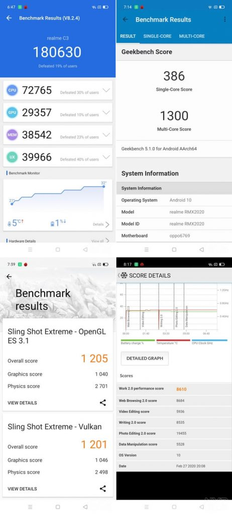 Realme-C3-Review-NoypiGeeks-benchmark