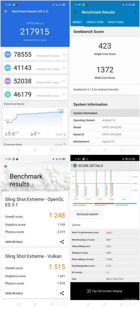 OPPO-Reno-3-benchmarks-NoypiGeeks