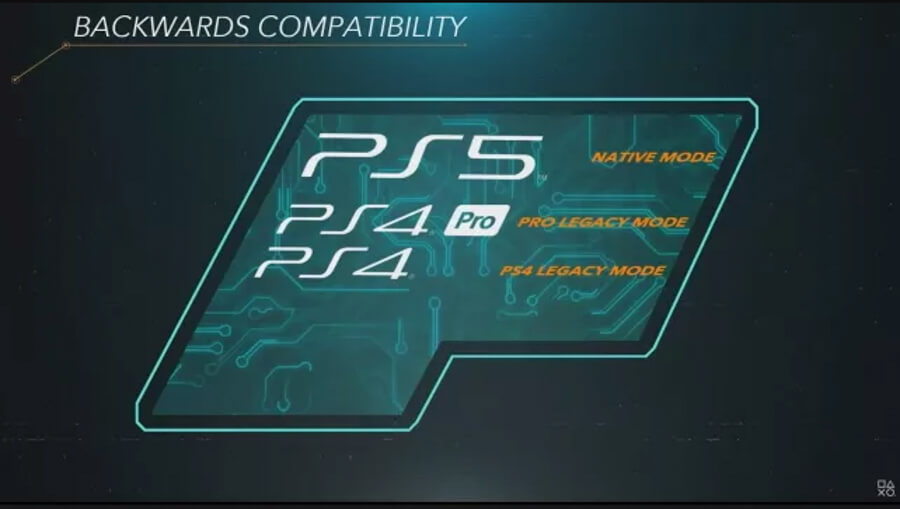 Sony-Playstation-5-ps5-specs-nopyigeeks-5772