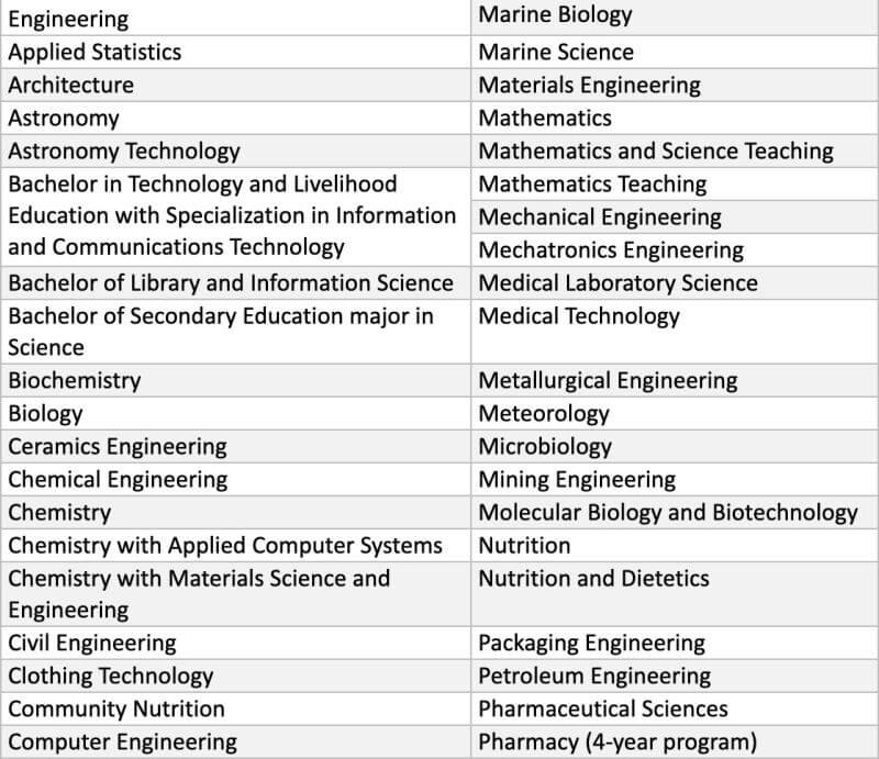 DOST-JLSS-Undergraduate-Covered-Programs-002