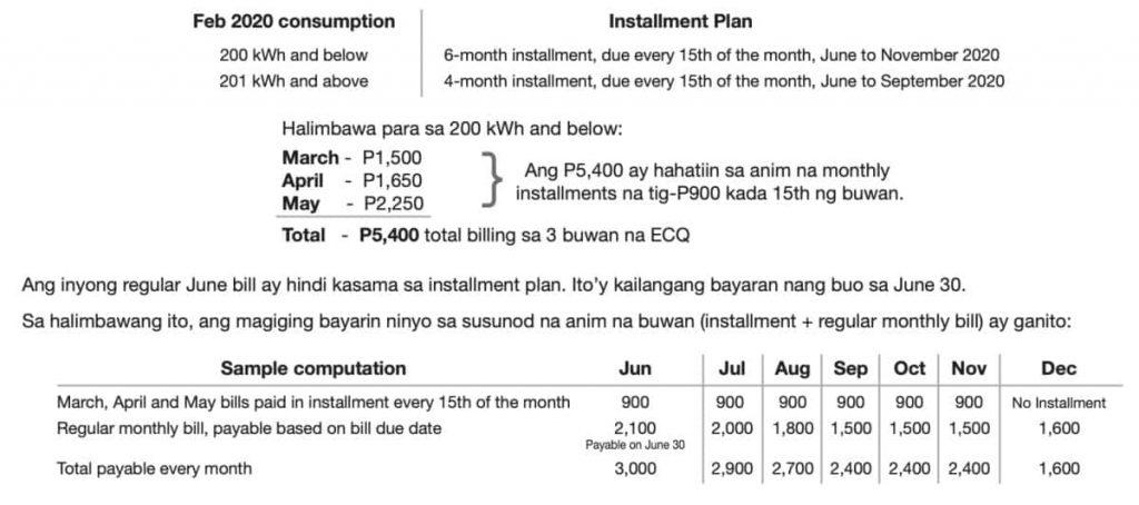 Meralco-4-6-months-electric-bills-installment