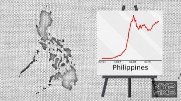 Philippines-COVID-19-graph