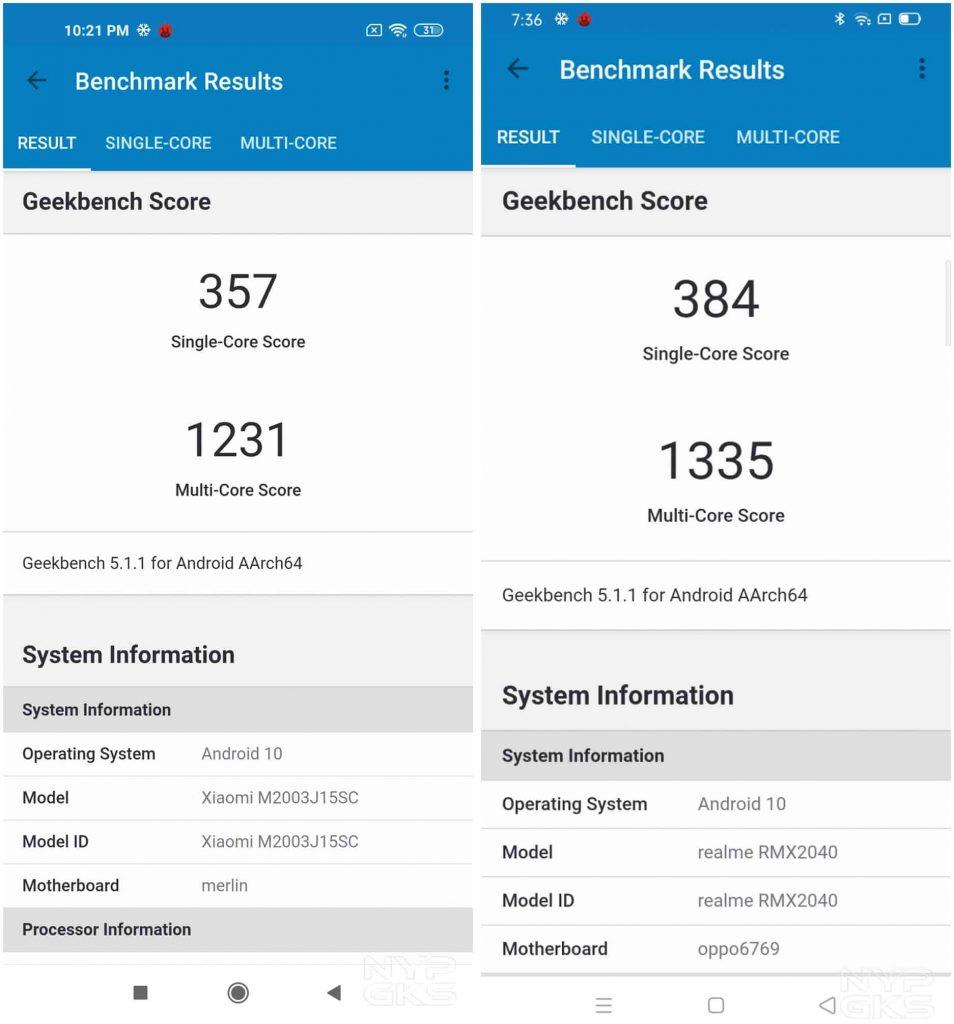 Redmi note 9-vs-Realme-6i-GeekBench-Benchmark-comparison-NoypiGeks