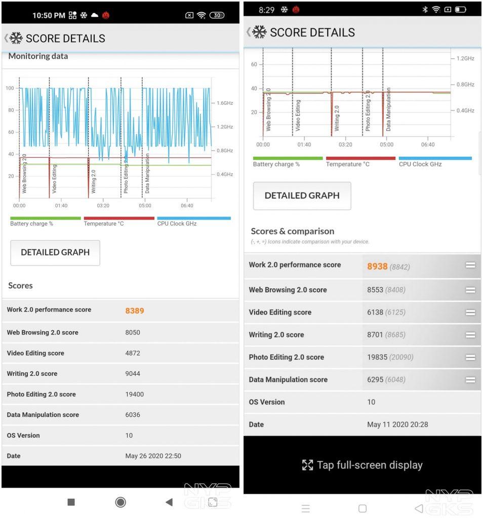 Redmi note 9-vs-Realme-6i-PCMark-Benchmark-comparison-NoypiGeks