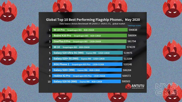 AnTuTu-best-performing-flagship-phones-may-2020-NoypiGeeks-5482