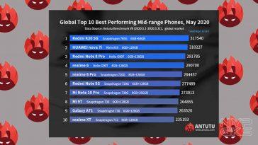 AnTuTu-best-performing-midrange-phones-may-2020-NoypiGeeks-5492