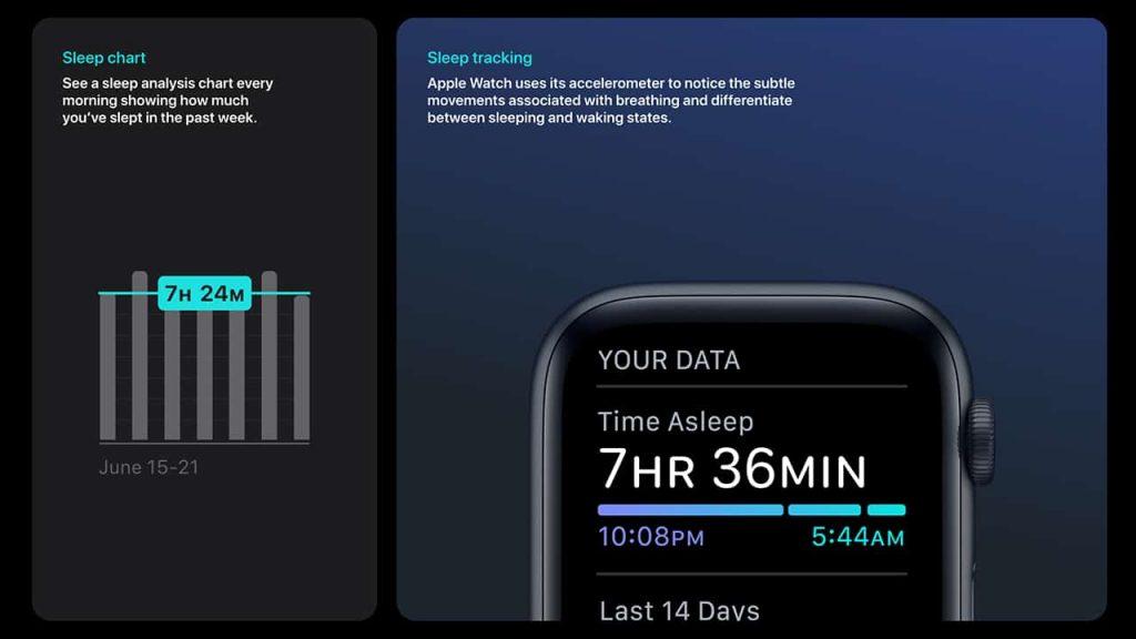 Apple-watchOS-7-SleepApp-NoypiGeeks-5492