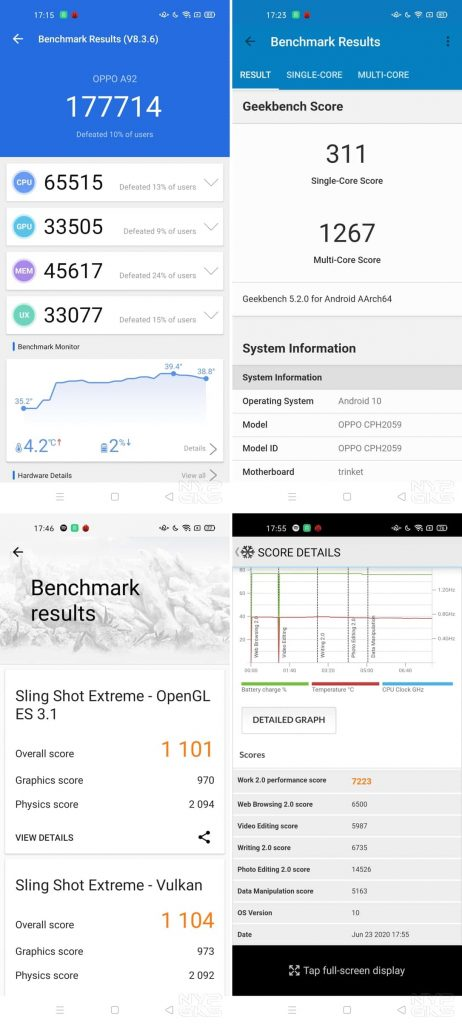 OPPO-A92-AnTuTu-Benchmarks-NoypiGeeks