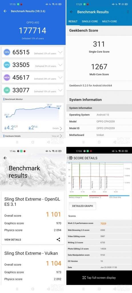 OPPO-A92-AnTuTu-Benchmarks-NoypiGeeks