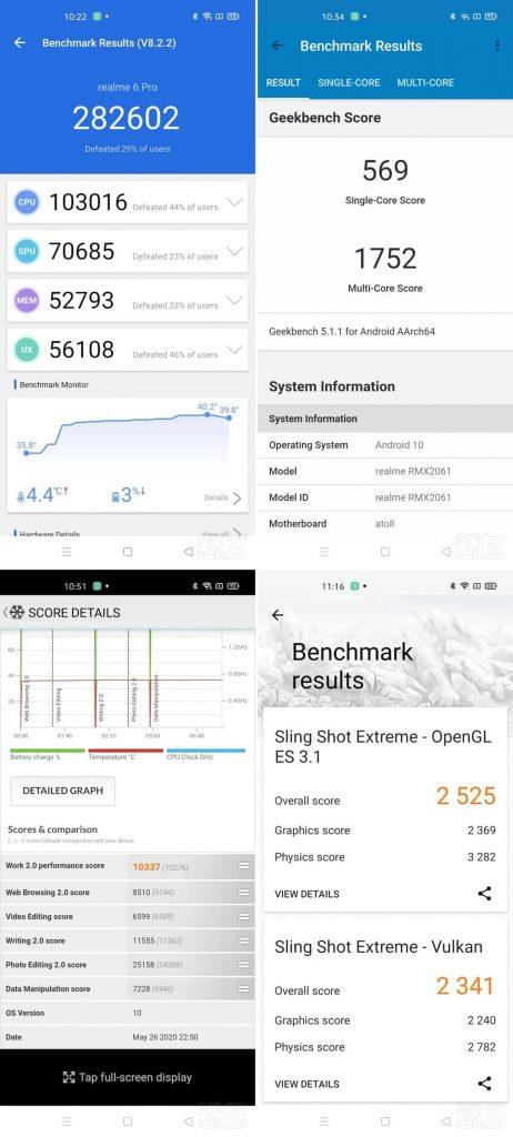 Realme-6-Pro-benchmarks-NoypiGeeks