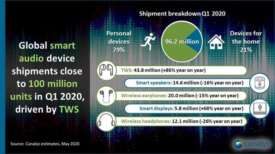 Smart-audio-devices-q1-2020