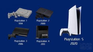 Sony-PlayStation-Evolution-NoypiGeeks