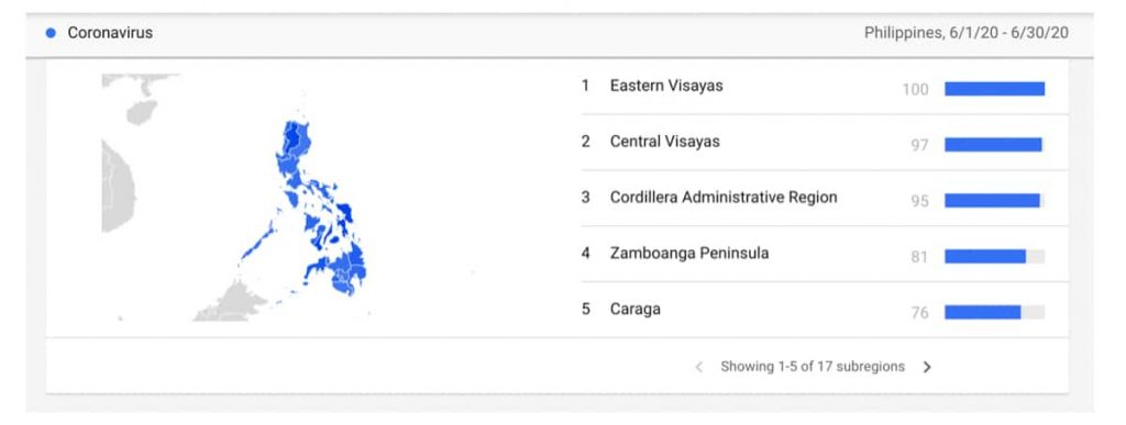 Google-Philippines-Top-Searches-June-2020-5727