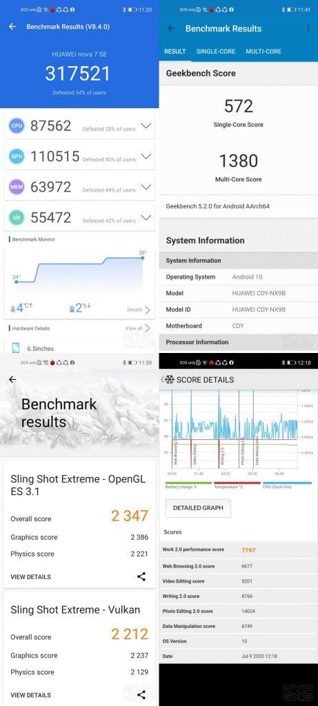 Huawei-Nova-7-SE-benchmark-NoypiGeeks