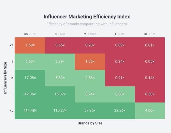 Influencer-ads-brands