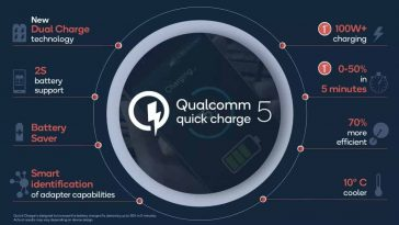 Qualcomm-Quick-Charge-5-0