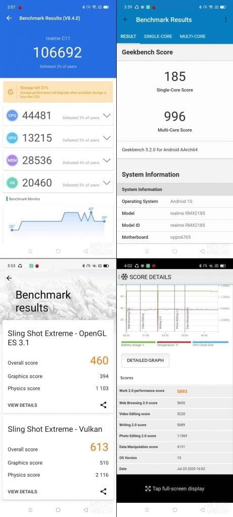 Realme-C11-Benchmarks-NoypiGeeks