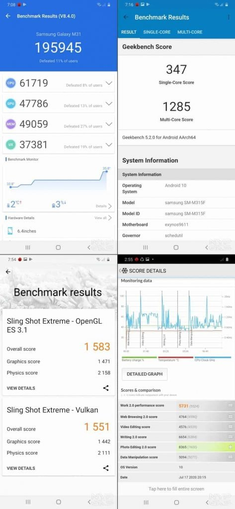 Samsung-Galaxy-M31-Benchmark-NoypiGeeks