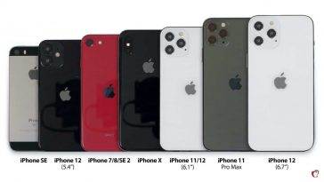 iPhone-12-size-compared