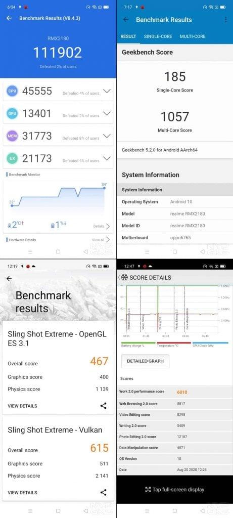 Realme-C15-benchmarks-NoypiGeeks
