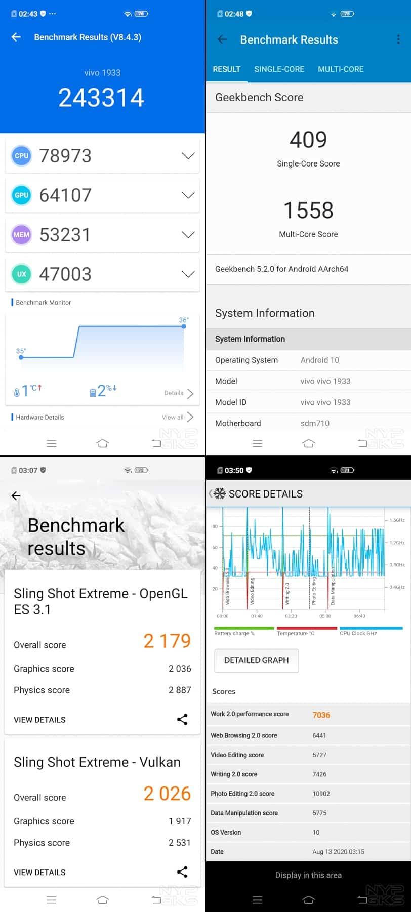 Vivo-V19-Review-benchmarks-NoypiGeeks
