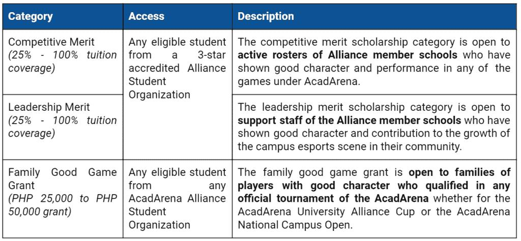 Philippines-esports-college-scholarship