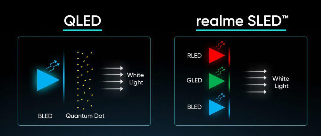 Realme-SLED-Smart-TV