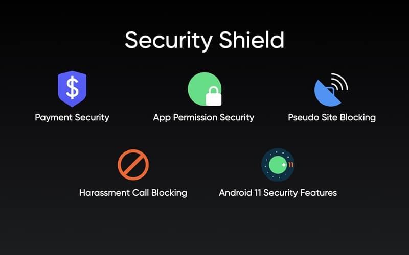 Realme-UI-2-0-security