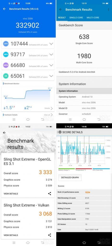 Vivo-X50-Pro-benchmark-NoypiGeeks