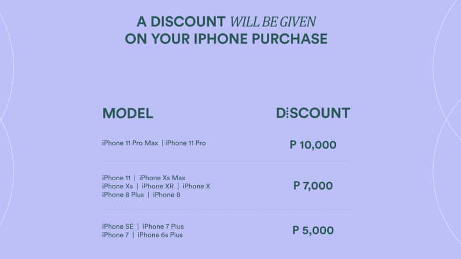 donate-old-smartphone-tablet-power-mac-center-iphone-discounted-price-NoypiGeeks-5711