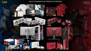 asus-gundam-pc-parts-peripherals-japan-NoypiGeeks