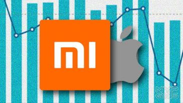 xiaomi-dethrones-apple-q3-2020-noypigeeks