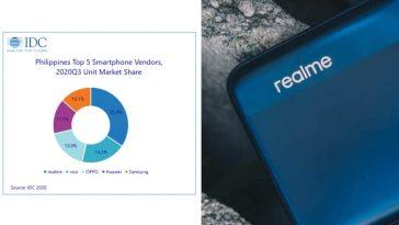 ph-smartphone-market-q3-2020-realme-lead-noypigeeks-5247